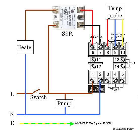edinburgh foody sous vide wiring diagram edinburgh foody rh edinburghfoody com wiring a cooker switch with socket wiring in a cooker regulations